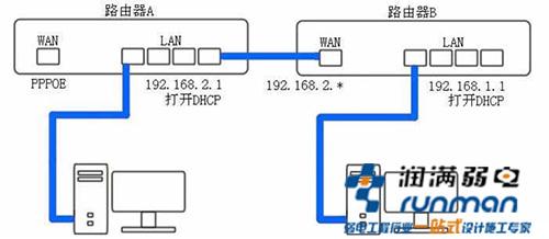ap731112faz接线图
